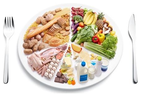 regime alimentare corretto